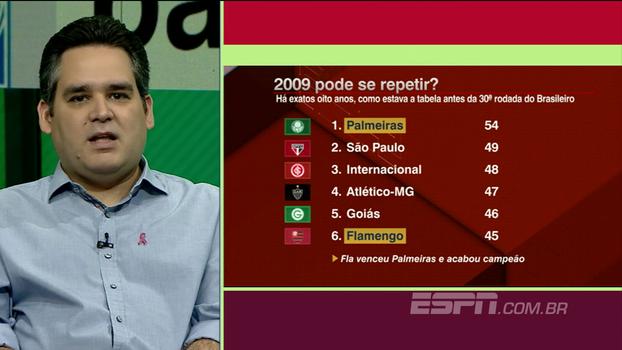 Quem pode ser o Flamengo de 2009 no Brasileiro? Bertozzi vê Cruzeiro na frente dos rivais: 'É o time mais confiável'