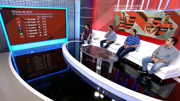 Flamengo tem a melhor média de gols em 2017; Para Bertozzi, criar bastante traz muito resultado