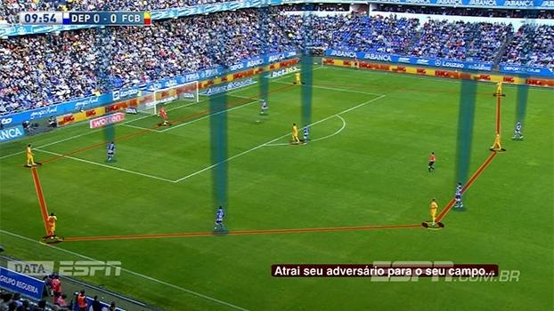 DataESPN mostra como o Barcelona atrai o adversário para seu campo e ganha espaço para atacar