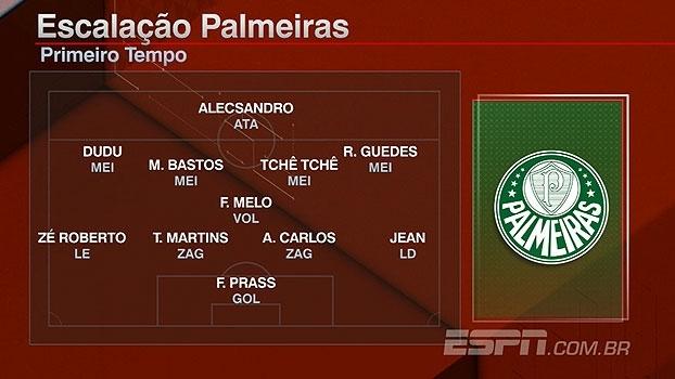 Veja as escalações e como o Palmeiras jogou diante da União Barbarense nesta quarta