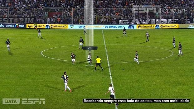 DataESPN e Paulo Calçade destacam como movimentação de Jô ajuda posse de bola do Corinthians