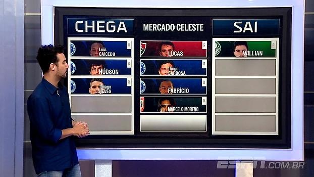 Mercado Celeste agitado: veja quem chega e quem sai no Cruzeiro
