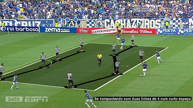 Bertozzi e DataESPN mostram como o Atlético Mineiro se defendeu do 'móvel' Cruzeiro