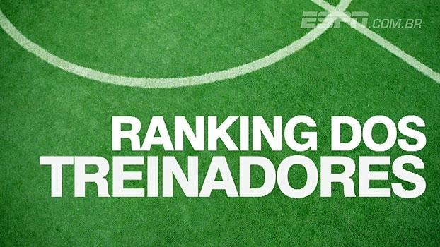 Ranking dos Treinadores: Defesa ajuda Cuca, e Zé Ricardo ganha posições