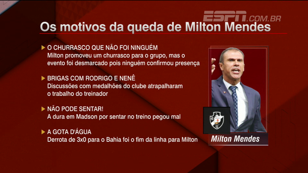 Churrasco que ninguém foi, brigas e broncas: Nicola enumera problemas de Milton Mendes no Vasco