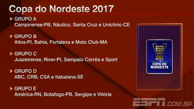 Copa do Nordeste: comentaristas analisam os grupos do torneio em 2017