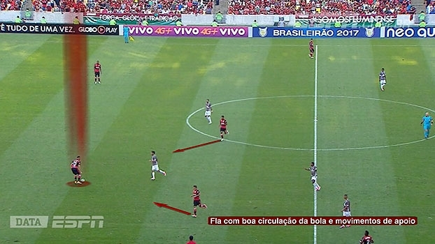 Sem inspiração: DataESPN e Calçade mostram dificuldade do Flamengo em criar