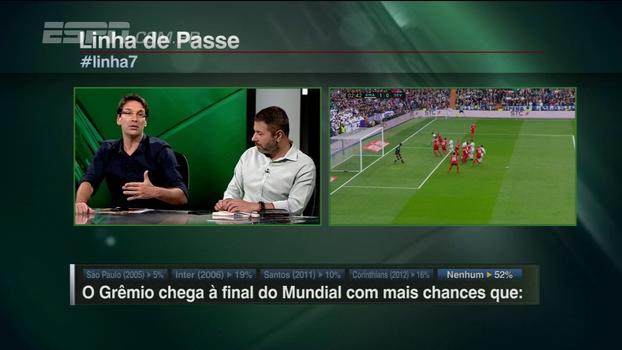 Arnaldo: 'O Real de hoje é superior ao Liverpool de 2005 e bem melhor que o Chelsea de 2012'