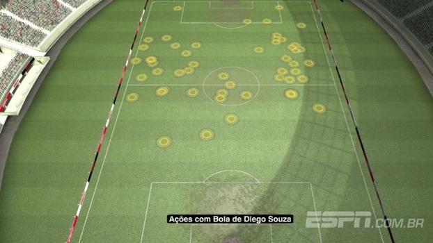 Rafael Oliveira analisa movimentação de Diego Souza no jogo contra o Atlético-MG