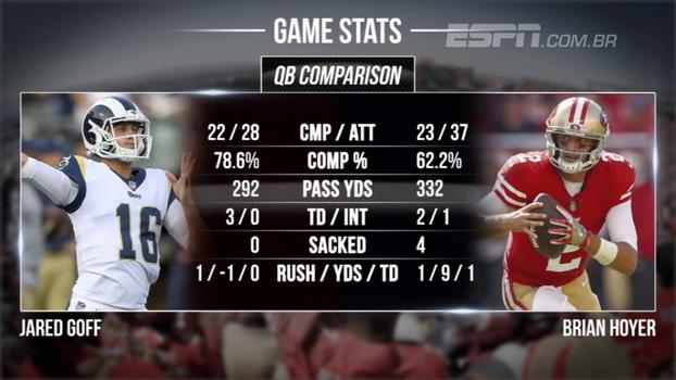 Semana 4 da NFL terá 7 jogos nos canais ESPN  a78d84851d3c2
