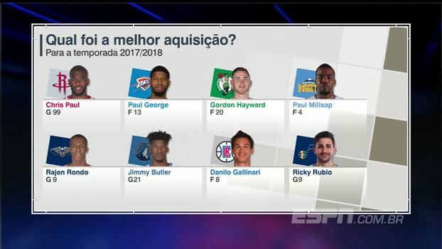 Qual foi a melhor contratação na 'free agency' da NBA? ESPN League não chega em consenso