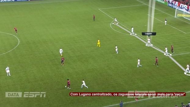 DataESPN:Calçade mostra participação de Lugano na composição defensiva do São Paulo