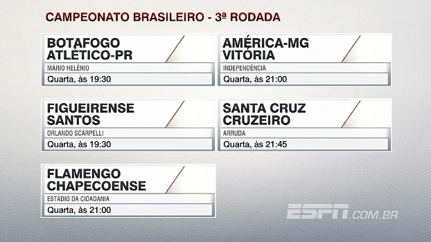 Assista ao 'palpitão' do Antero para os jogos da 3ª rodada do Brasileiro