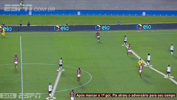 DataESPN: Calçade mostra facilidades defensivas que Flamengo ofereceu ao Atlético-GO
