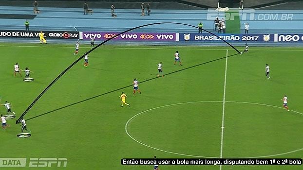 Mobilidade ofensiva  a chave (e a tendência) para um Grêmio vitorioso na  temporada 2019  8df1812b88a4b