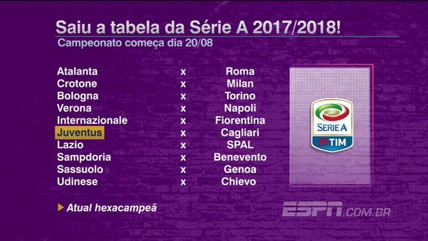 Saiu a tabela do Italiano: Futebol no Mundo mostra rodadas dos principais clássicos