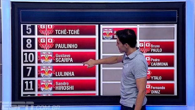Red Bull x Audax: BB Debate escala time ideal com jogadores que já passaram pelas equipes