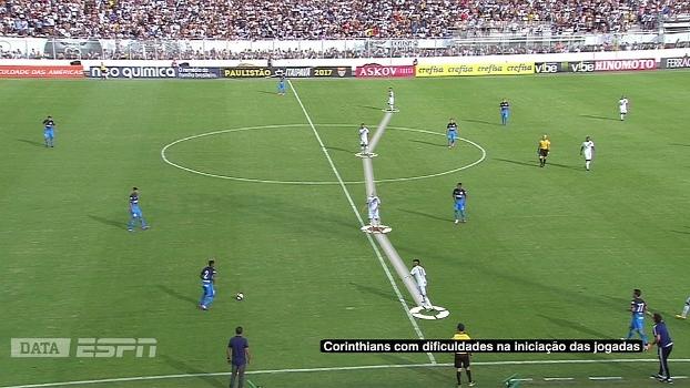 DataESPN e Gian Oddi mostram por que o Corinthians tem dificuldade para criar jogadas