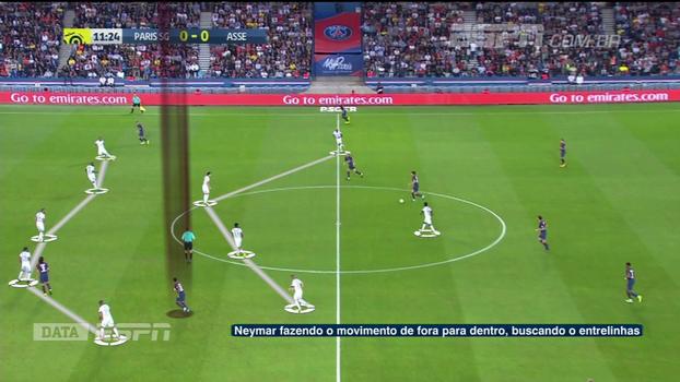 Com o DataESPN, Paulo Calçade mostra como o Saint-Étienne impediu Neymar de criar
