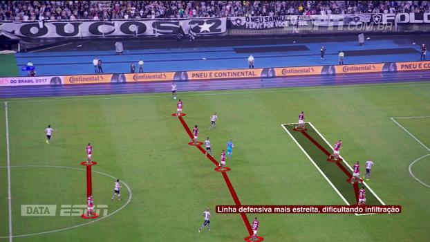 Linha defensiva fechada e ataque mais vertical: DataESPN analisa início do Flamengo de Rueda