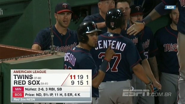 Boston Red Sox voltam a perder para os Twins na MLB