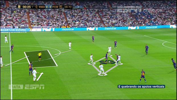 Pressão alta e quebra de apoios verticais: DataESPN e Calçade mostram como o Real de Zidane 'trancou' o Barcelona