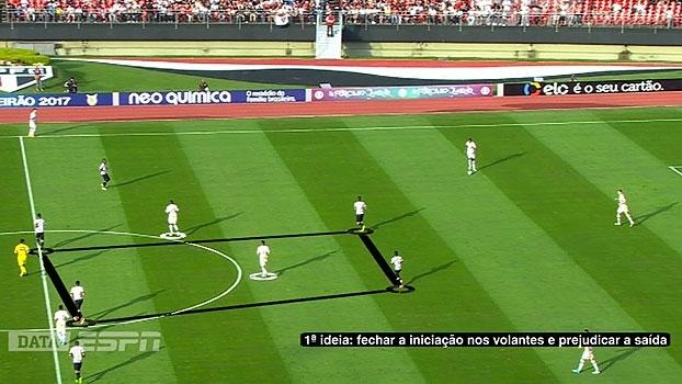 Encaixotado: DataESPN e Tironi mostram como o Atlético-MG marcou o São Paulo