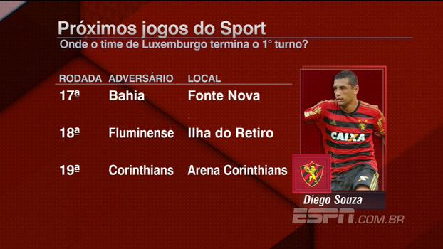 Desfalques para o próximo jogo e sequência no Brasileiro; BB Bom Dia analisa tabela do Sport