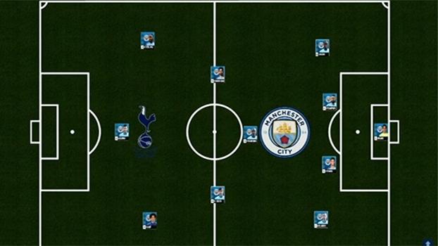 Gustavo Hofman analisa escalações de Tottenham e Manchester City