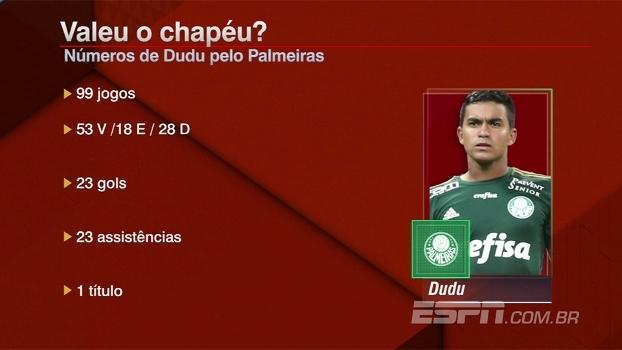 Dudu completa 100 jogos com Palmeiras nesta quarta; veja números dele no clube