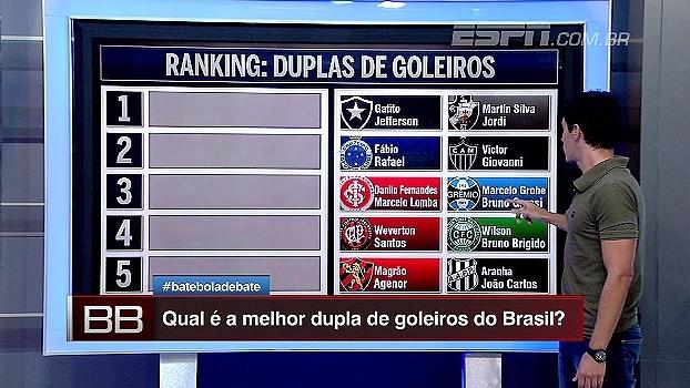Bate Bola Debate elege a melhor dupla de goleiros do Brasil
