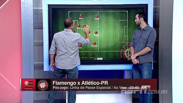Comandantes 'Hofman' e 'Zé Elias' projetam duelo entre Atlético-PR  e Flamengo; veja