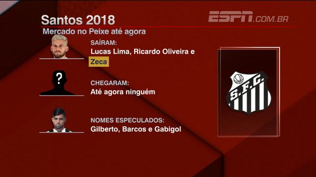 Substitutos para Lucas Lima, Ricardo Oliveira e mais reforços; a missão do Santos na janela