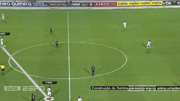 Mario Marra e DataESPN analisam a dificuldade de saída de bola do Santos contra a Ponte Preta