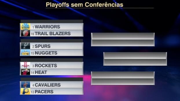 NBA sem conferências? ESPN League discute como ficariam os playoffs com sistema diferente
