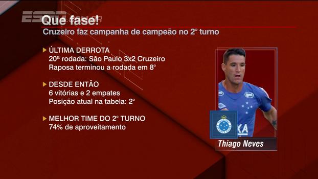 Marra elogia gestão de Mano na situação política do Cruzeiro: 'Time parece não sentir nada disso'