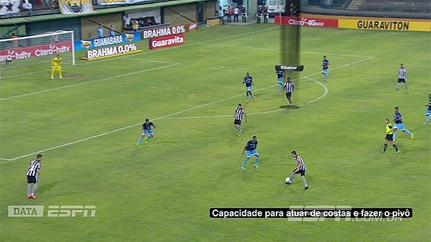 Capacidade de fazer o pivô e velocidade: as características de Ribamar no Botafogo