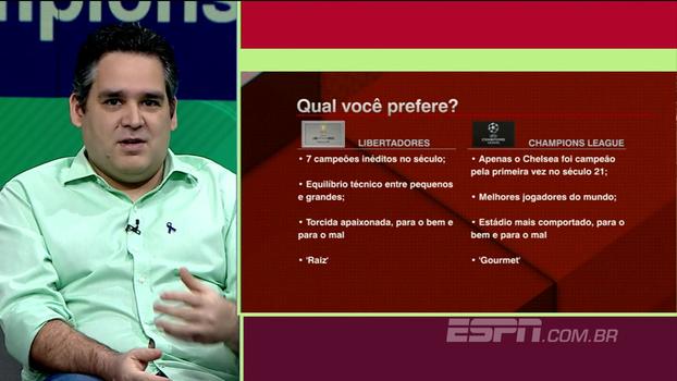 Bertozzi critica comparações entre Champions e Libertadores: 'Essa rivalidade é fake'