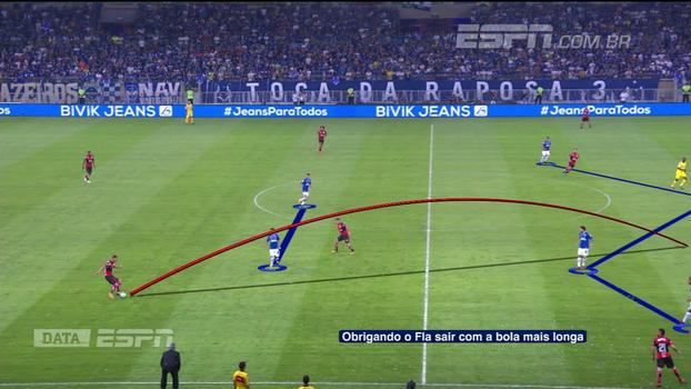 DataESPN: Calçade mostra Cruzeiro 'muito bem postado' e Flamengo sem opções na final
