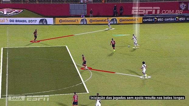Com o DataESPN, Calçade aponta dificuldade em saída de jogo do Vasco
