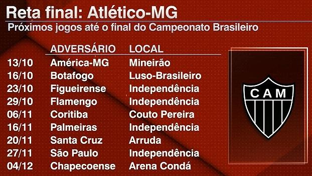 afd42eddc2 Reta final  veja os próximos jogos do Atlético-MG no Brasileiro - ESPN