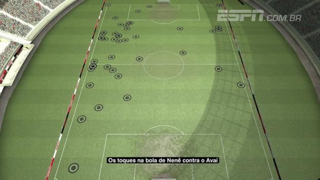Brasileirão ESPN analisa posicionamento de Nenê no Vasco de Milton Mendes