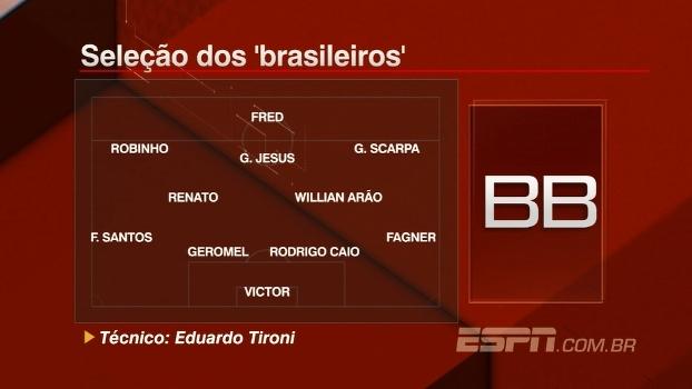 Tironi, Gian, Unzelte e 'Canalha' montam seleções de brasileiros que atuam no Brasil