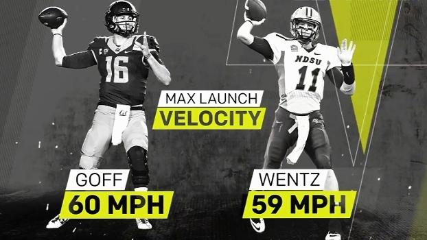 Goff x Wentz: 'Sport Science' analisa os 2 principais quarterbacks do Draft da NFL