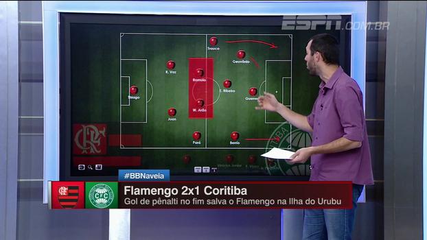 No campinho, Gustavo Hofman avalia como o Flamengo se portou na vitória diante do Coritiba
