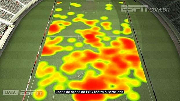 Calçade mostra mapa de calor e aponta Barcelona 'empurrando' o PSG