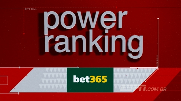 Power Ranking: em queda livre na tabela, Internacional segue na última posição