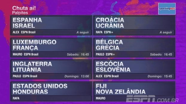 Chuta aí! Futebol no Mundo palpita os jogos das Eliminatórias Europeias