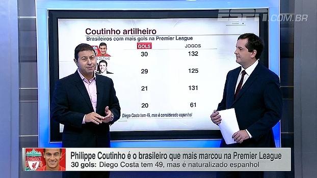 Mario Marra analisa marca de Coutinho e fala sobre a importância do craque para a seleção: 'Gigante'