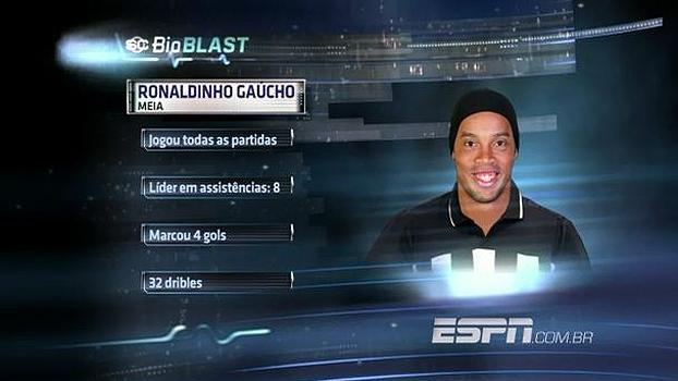 De Victor a Ronaldinho Gaúcho: conheça os números dos campeões pelo Galo
